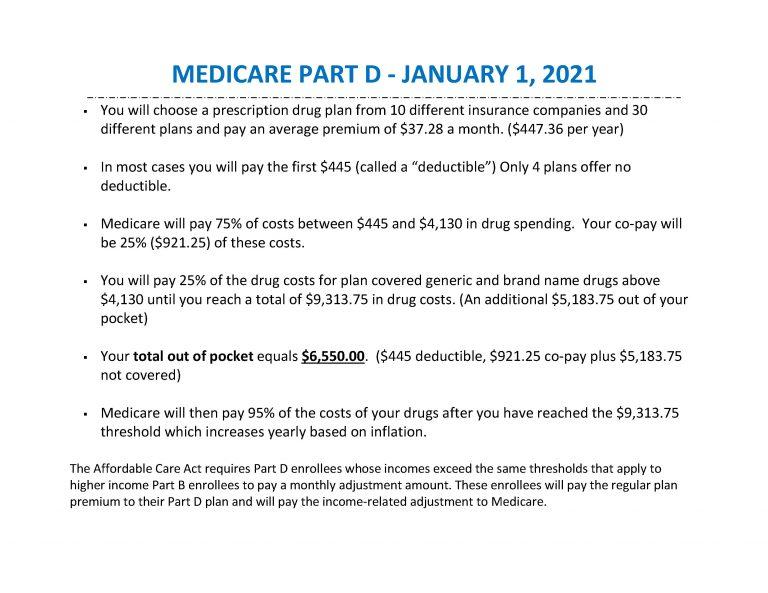 Medicare Premiums Document Image 3